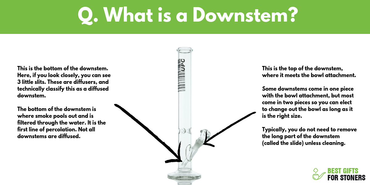 what is a downstem bong faqs