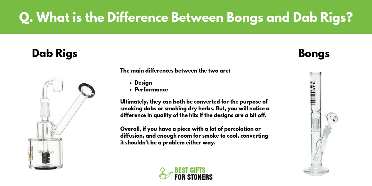 what is the difference between dab rigs and bongs water pipe faq