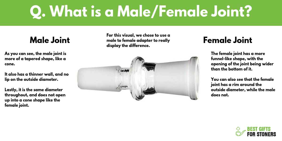 what is the difference between male and female joints