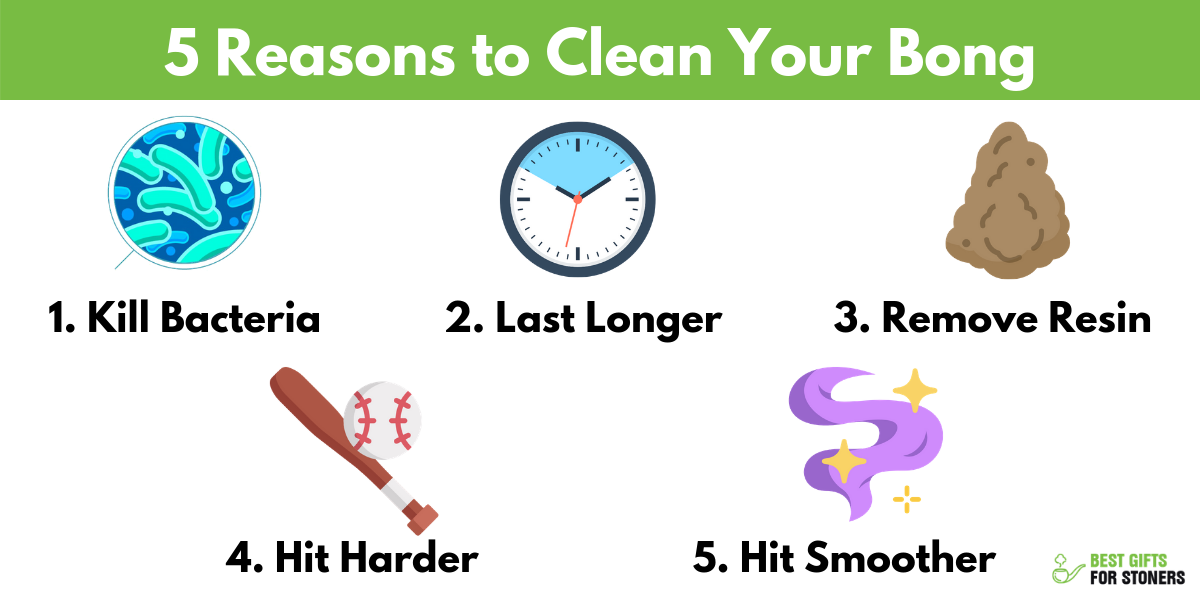 5 reasons why you should clean your bong