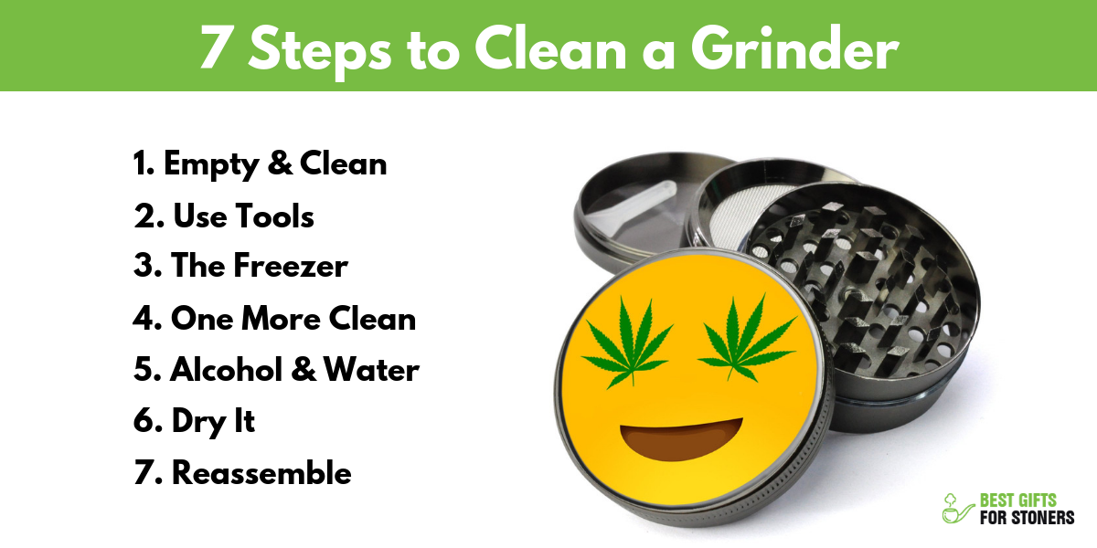 7 steps to clean a grinder