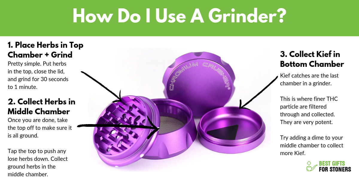 how do i use a weed grinder
