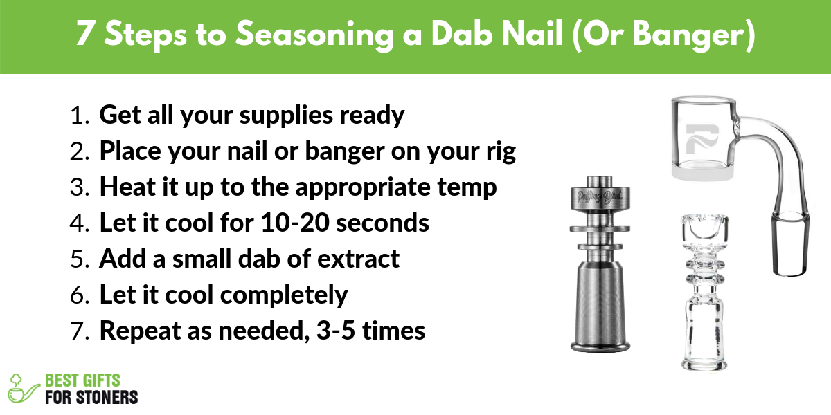 7 steps to seasoning a dab nail or quartz banger