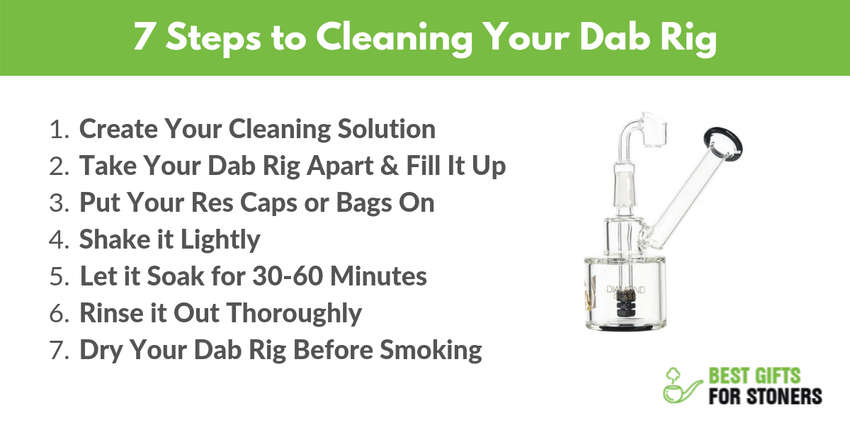 how to clean your dab rig in 7 steps