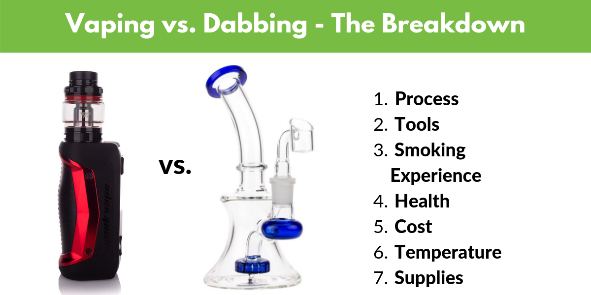 Vaping vs. Dabbing - What's the Difference