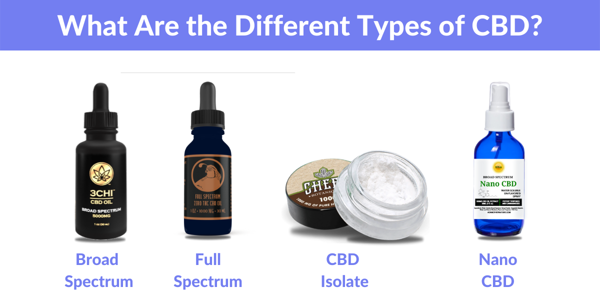 what are the different types of cbd