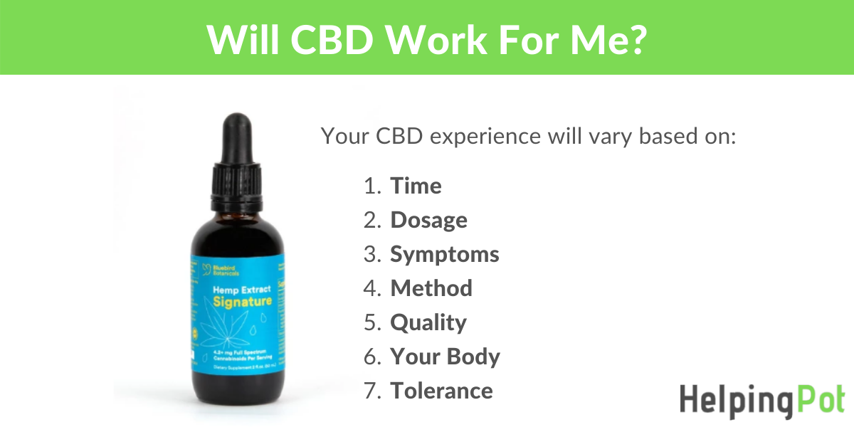 does cbd work - will cbd oil work for me