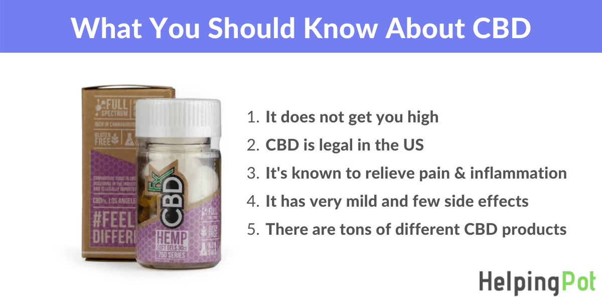 best way to take cbd - what you should know about cbd first