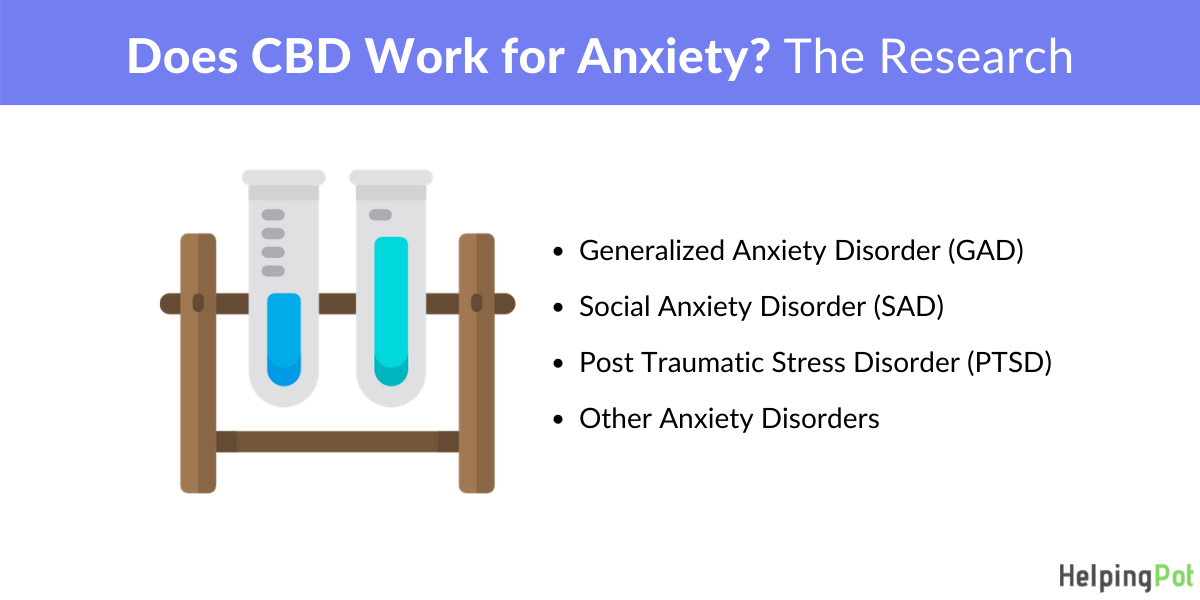 does cbd for anxiety work