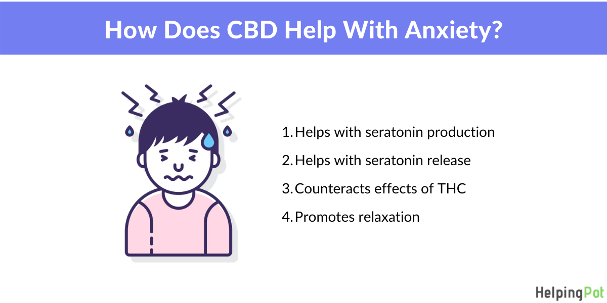 how does cbd help with anxiety