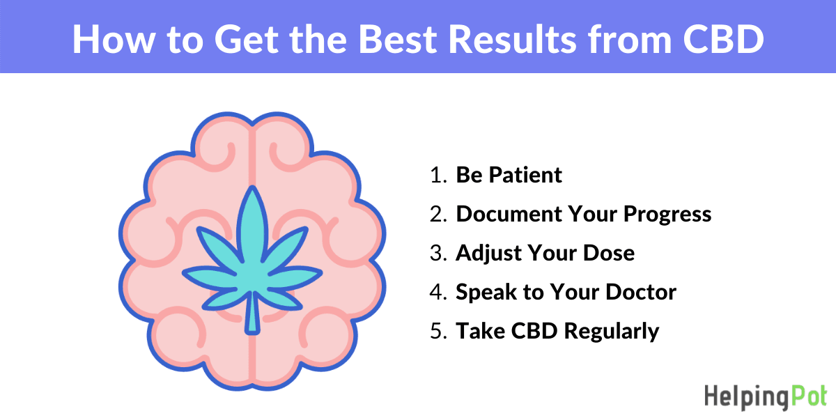 how to get the best results from cbd