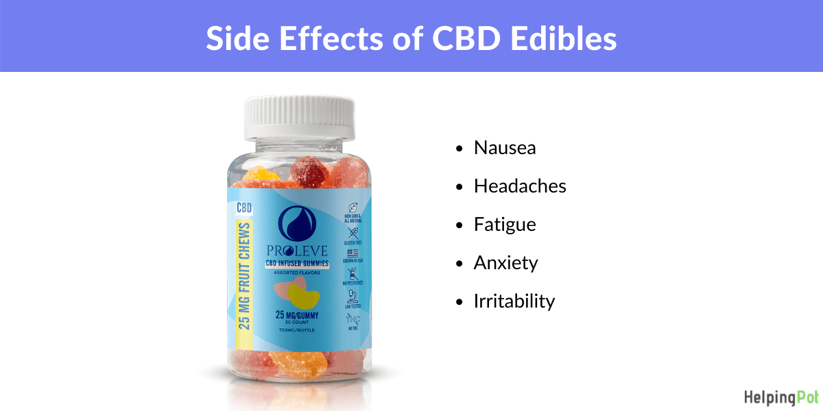 side effects of cbd edibles